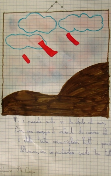 PUPILS DRAW LACER-ACTIONS (11)