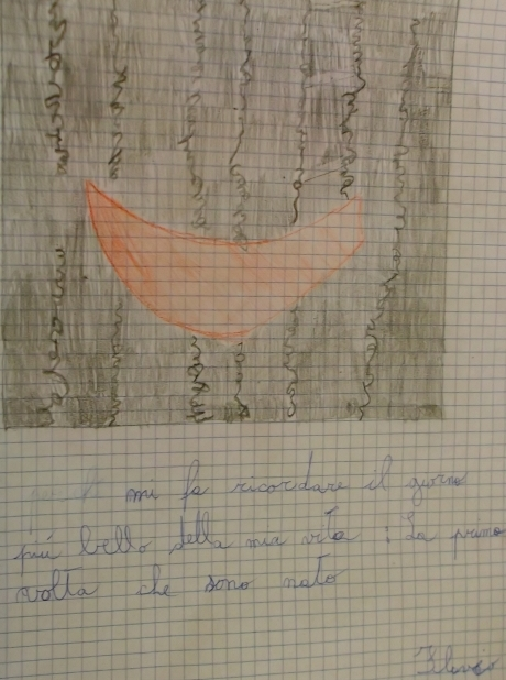PUPILS DRAW LACER-ACTIONS (3)