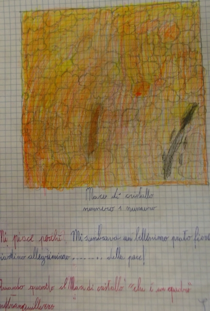 PUPILS DRAW LACER-ACTIONS (5)